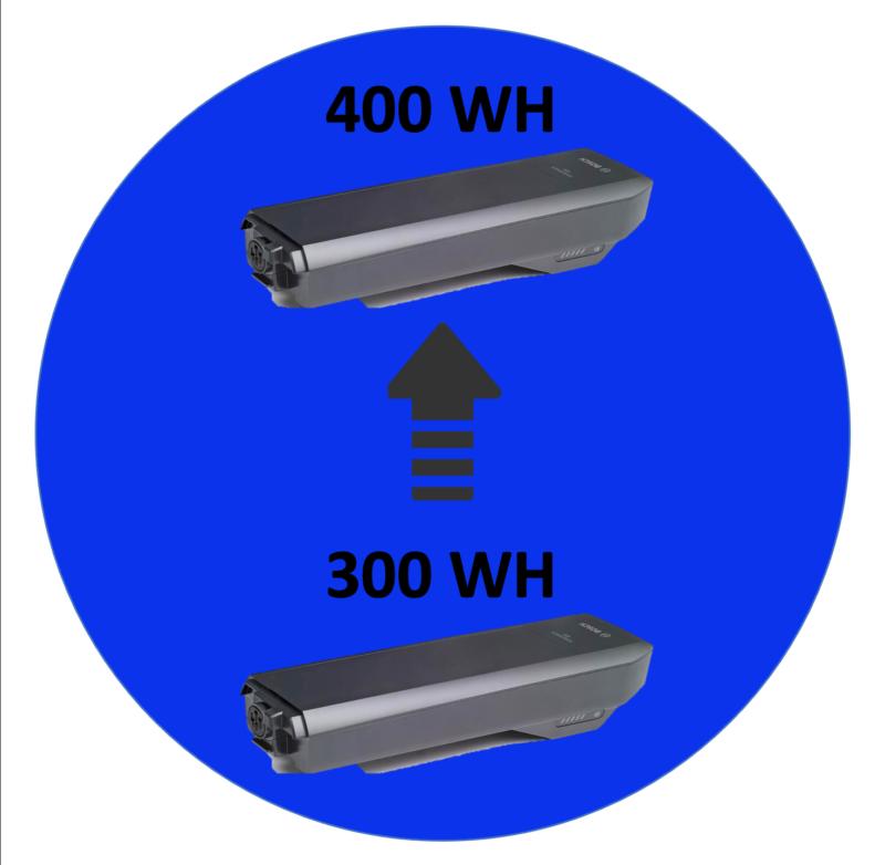 Batteriopgradering Bosch 300-400