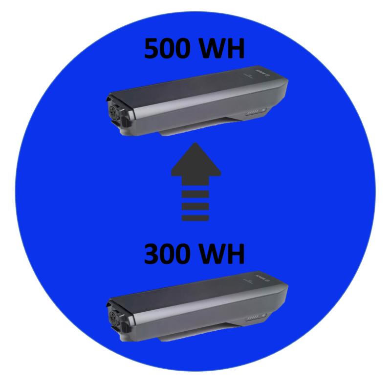 Batteriopgradering Bosch 300-500